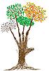 ID 3054782 | Рука в виде дерева сезонов | Иллюстрация большого размера | CLIPARTO