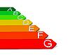ID 3092046 | Skala von einem Energieeffizienzindex | Illustration mit hoher Auflösung | CLIPARTO