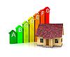 ID 3092048 | Skala von einem Energieeffizienzindex und Haus | Illustration mit hoher Auflösung | CLIPARTO