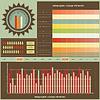 Jahrgang Infografik