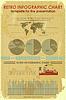 Infografik Grunge-Elemente mit Weltkarte