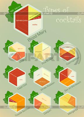Vintage набор инфографика - типы коктейлей Векторный клипарт ID...