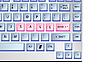 Векторный клипарт: Sale на клавиатуре