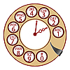 Vector clipart: the telephone clock