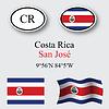 costa rica icons set