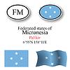 micronesia icons set