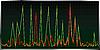 Векторный клипарт: График колебаний