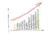 Wachsendes Diagramm Handzeichnung mit Pfeil | Stock Vektrografik