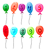 Luftballons mit Ziffern