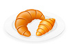 Vector clipart: croissants lying on plate