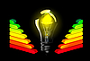 Vector clipart: Light Bulb and Energy Efficiency Rating