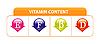 Vector clipart: Vitamin content