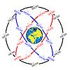 Vektor Cliparts: Weltraumsatelliten in exzentrischen Bahnen um die Erde.