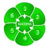 Vector clipart: Organization charts