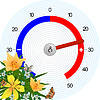 Vector clipart: Thermometer. Summer