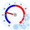 Vector clipart: Thermometer. Winter