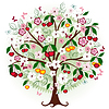 Vector clipart: Decorative cherry tree