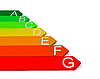Energy efficiecy scale | Stock Illustration