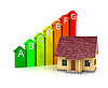 Photo 300 DPI: Energy efficiecy scale and house
