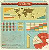 Vector clipart: Vintage infographic