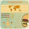 Vector clipart: Vintage infographics set - fast food theme
