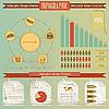 Vintage infographics set - fast food theme