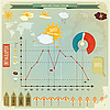 Vintage infographics set - weather icons
