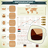 Vector clipart: Vintage infographics set - coffee