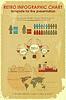 Retro Infografik Chart mit Weltkarte