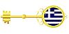 Golden key of Greece | Stock Vector Graphics