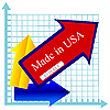 Vector clipart: graph of U.S. growth