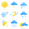 Vector clipart: Weather icons