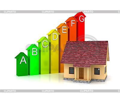 Skala von einem Energieeffizienzindex und Haus | Illustration mit hoher Auflösung |ID 3092048