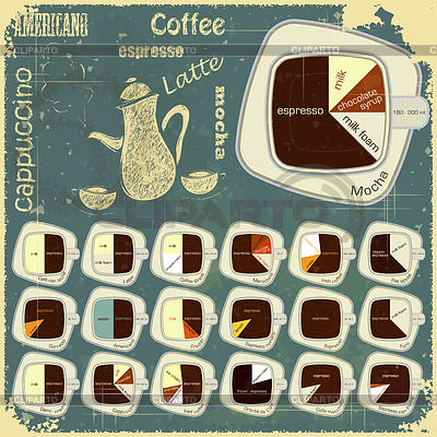 Vintage infographics set - types of coffee drinks | Stock Vector Graphics |ID 3253001